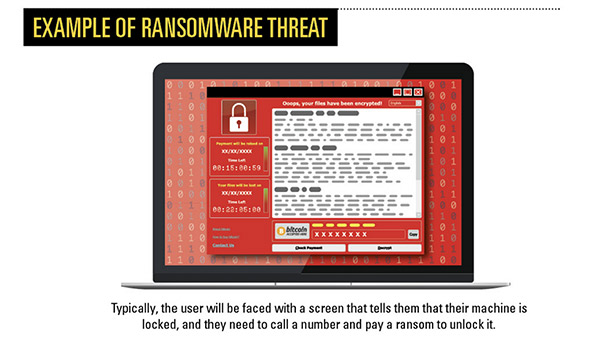 Example of Ransomware Threat